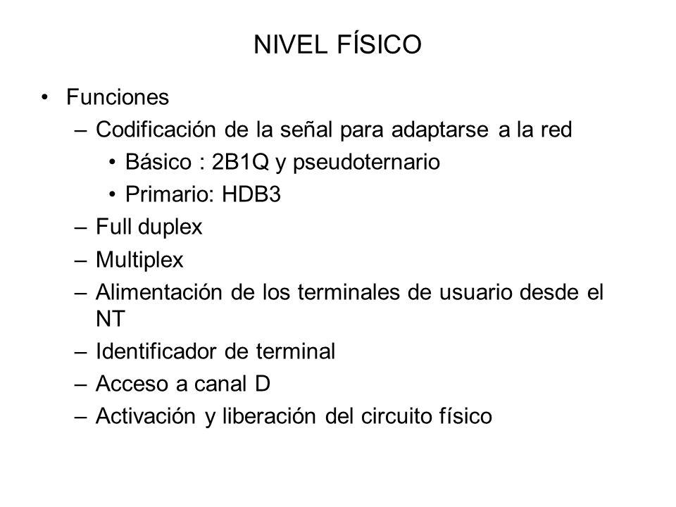 NIVEL FÍSICO Funciones
