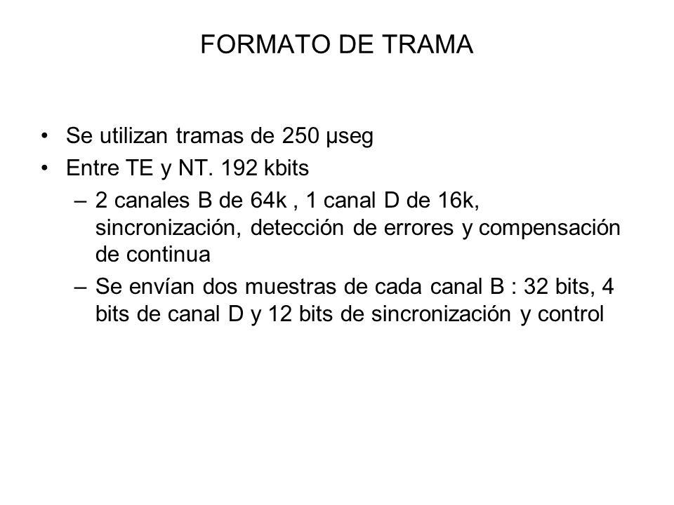 FORMATO DE TRAMA Se utilizan tramas de 250 µseg