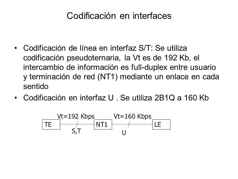 Codificación en interfaces