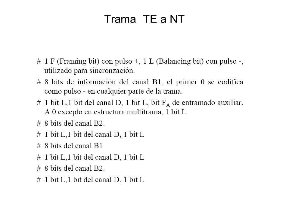 Trama TE a NT