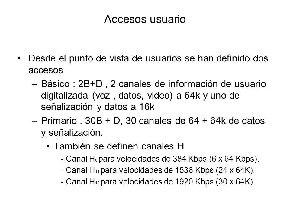 Accesos usuario Desde el punto de vista de usuarios se han definido dos accesos.