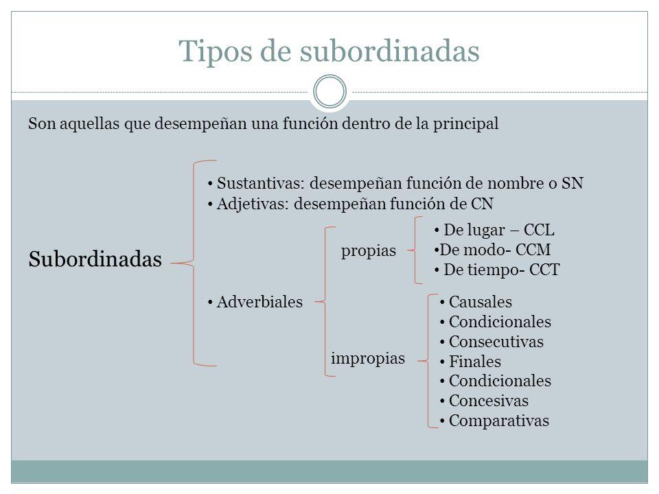 Tipos de subordinadas Subordinadas