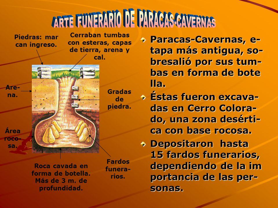 ARTE FUNERARIO DE PARACAS-CAVERNAS