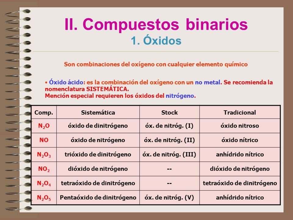 II. Compuestos binarios 1. Óxidos