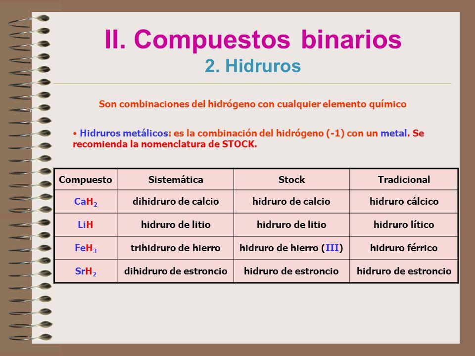 II. Compuestos binarios 2. Hidruros