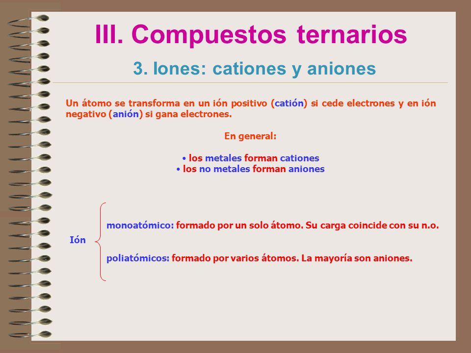 III. Compuestos ternarios 3. Iones: cationes y aniones