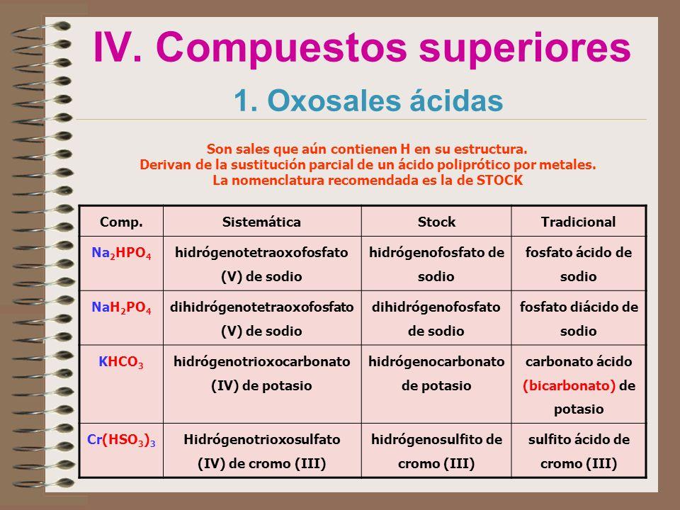 IV. Compuestos superiores 1. Oxosales ácidas