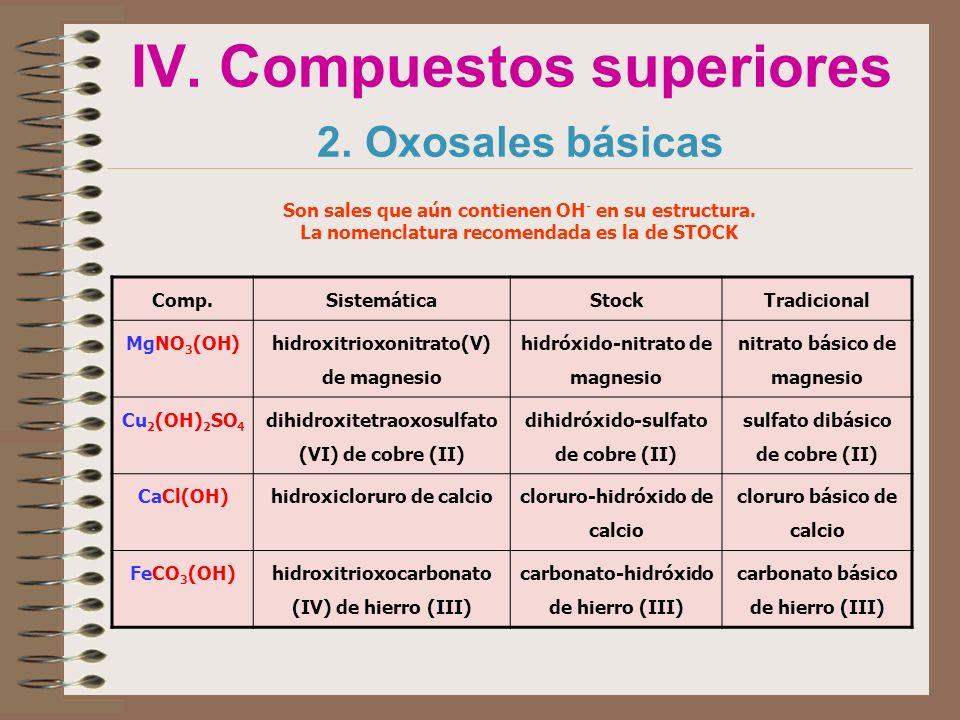 IV. Compuestos superiores 2. Oxosales básicas