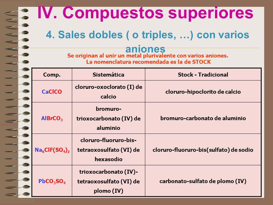 IV. Compuestos superiores 4