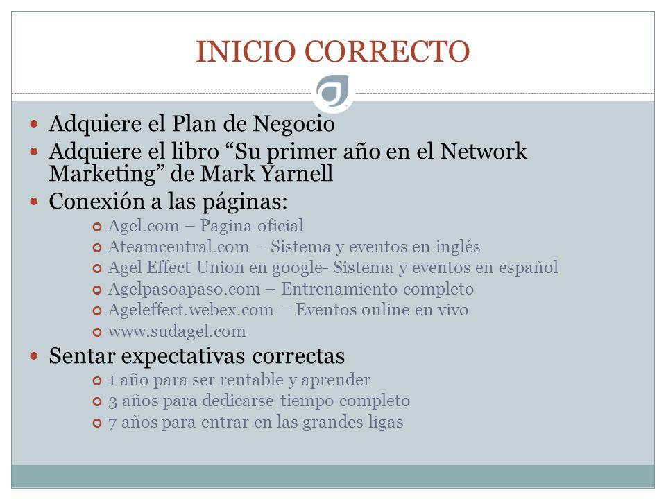 INICIO CORRECTO Adquiere el Plan de Negocio