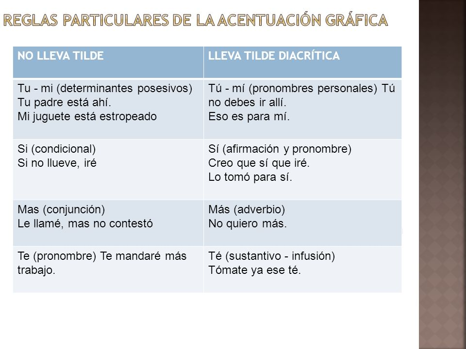 REGLAS PARTICULARES DE LA ACENTUACIÓN GRÁFICA