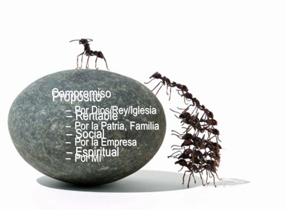 Propósito Compromiso Rentable Social Espiritual Por Dios/Rey/Iglesia
