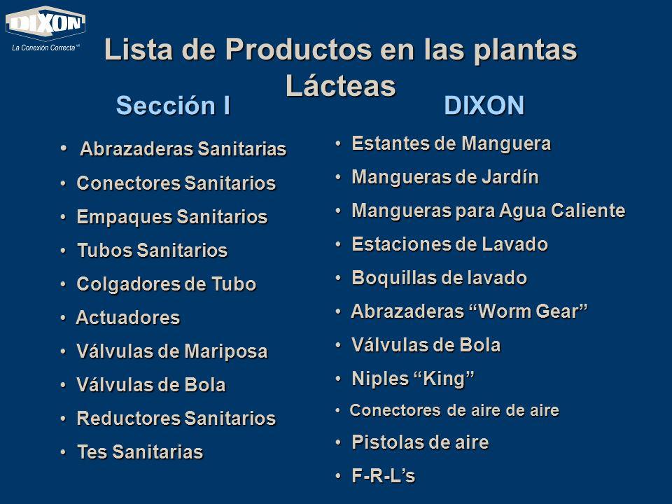 Lista de Productos en las plantas Lácteas