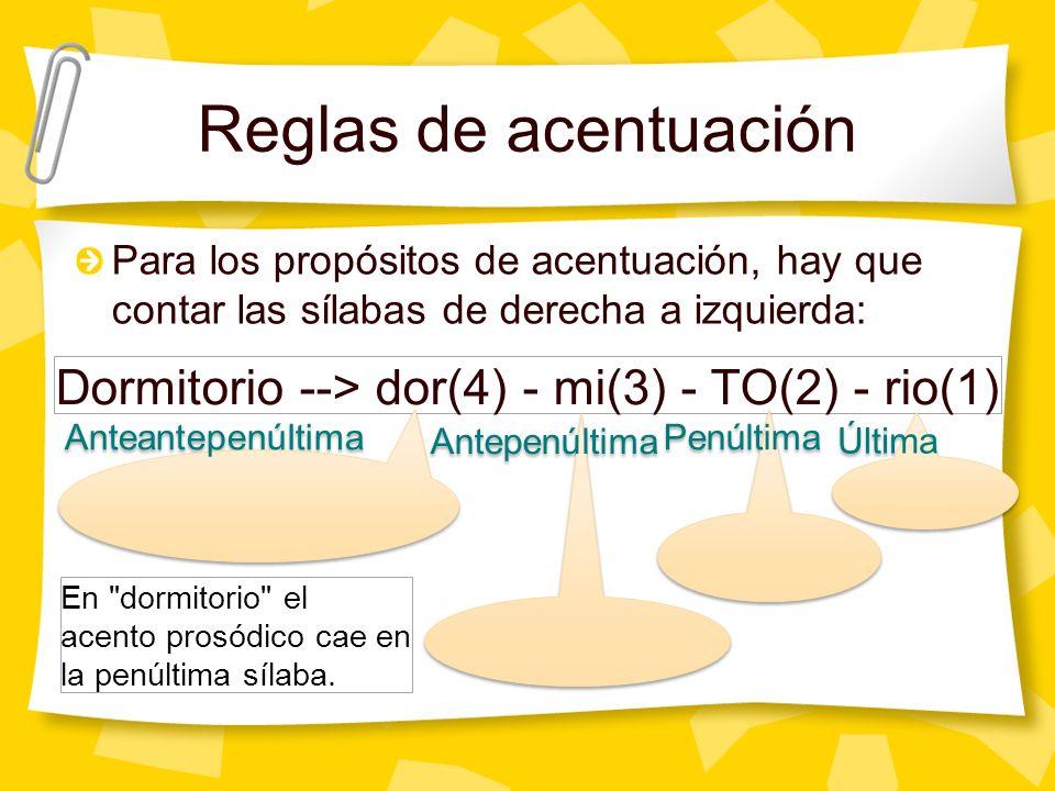 Dormitorio --> dor(4) - mi(3) - TO(2) - rio(1)