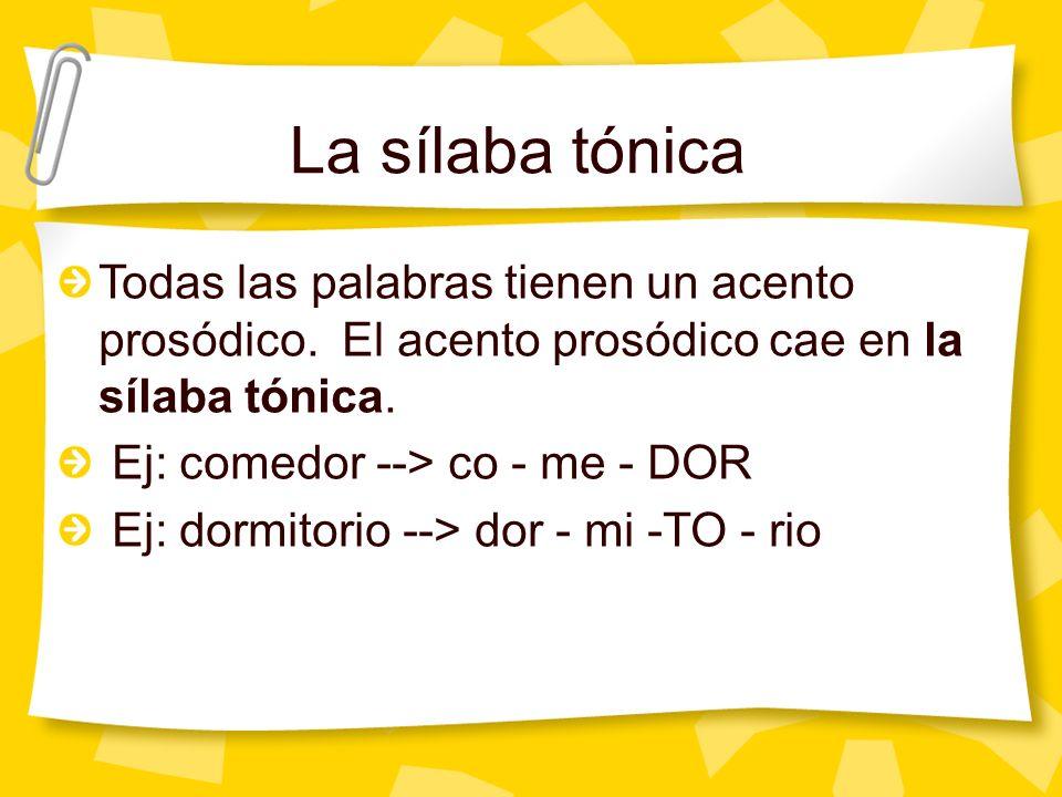 La sílaba tónica Todas las palabras tienen un acento prosódico. El acento prosódico cae en la sílaba tónica.