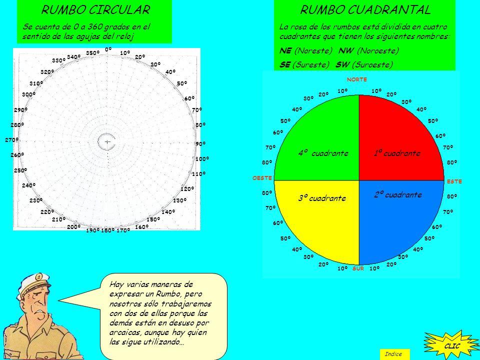 RUMBO CIRCULAR RUMBO CUADRANTAL