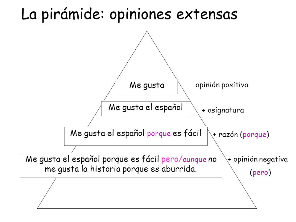 La pirámide: opiniones extensas