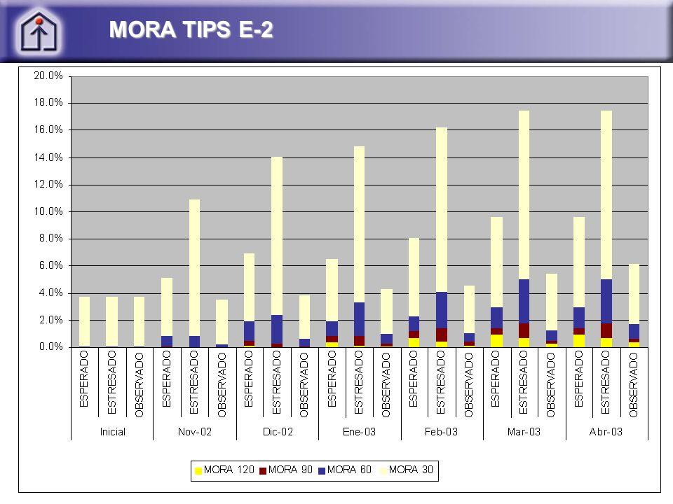 MORA TIPS E-2