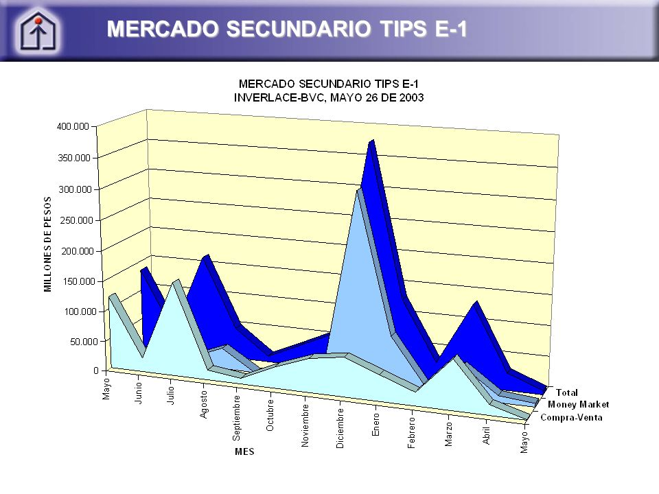 MERCADO SECUNDARIO TIPS E-1
