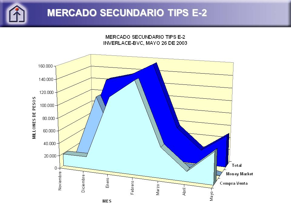 MERCADO SECUNDARIO TIPS E-2