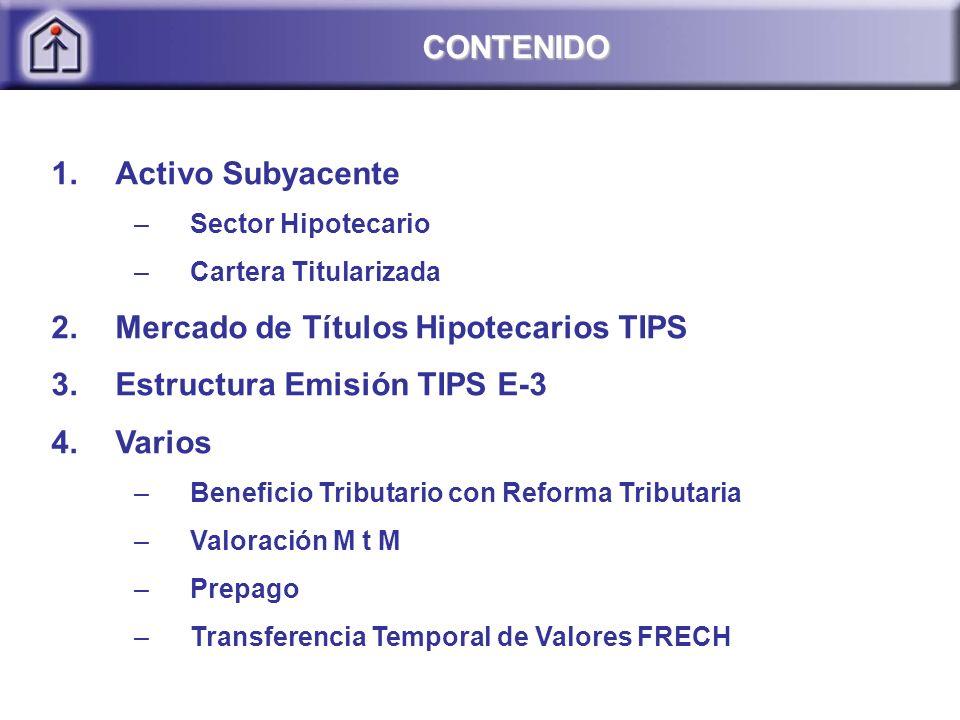 Mercado de Títulos Hipotecarios TIPS Estructura Emisión TIPS E-3