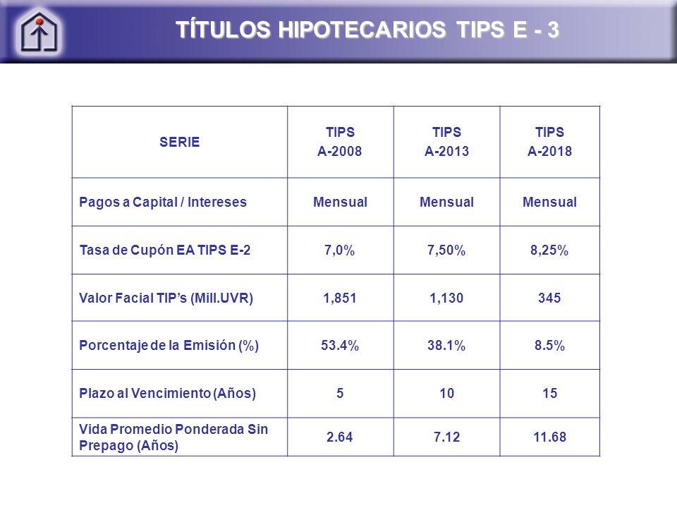 TÍTULOS HIPOTECARIOS TIPS E - 3