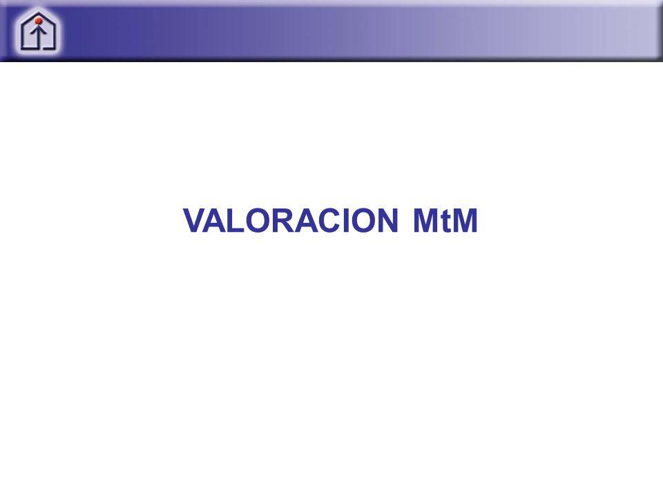 VALORACION MtM
