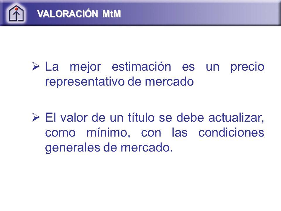 La mejor estimación es un precio representativo de mercado