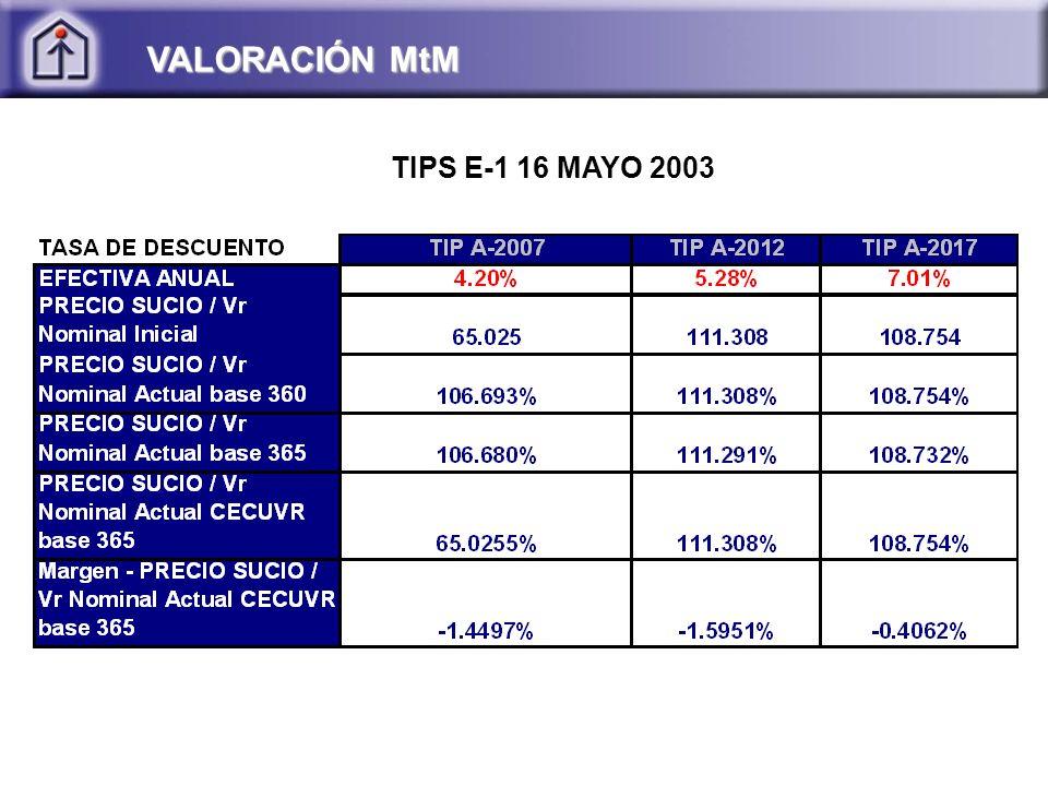 VALORACIÓN MtM TIPS E-1 16 MAYO 2003