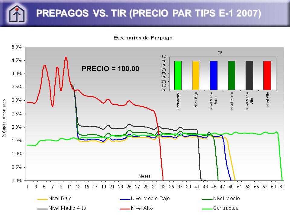 PREPAGOS VS. TIR (PRECIO PAR TIPS E-1 2007)