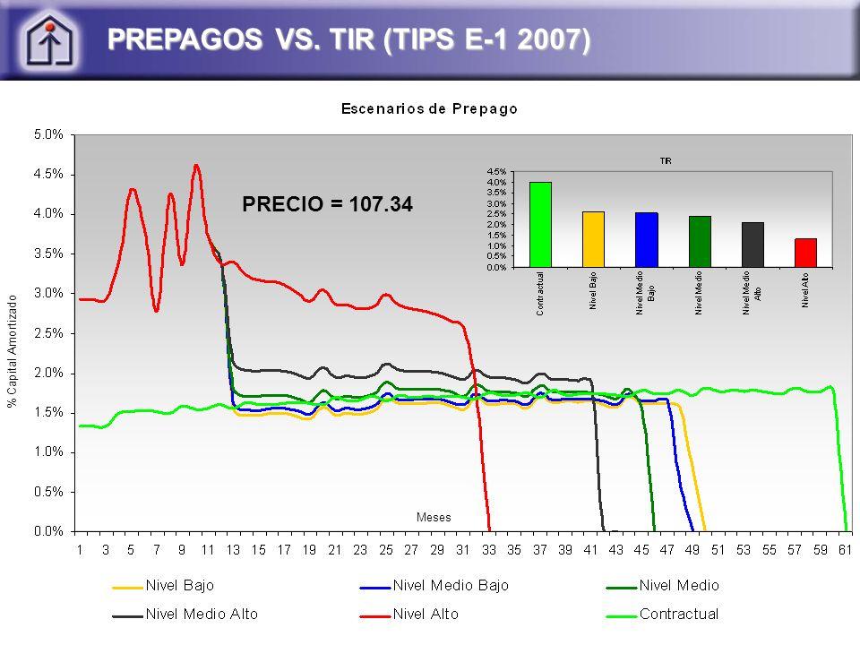 PREPAGOS VS. TIR (TIPS E-1 2007)