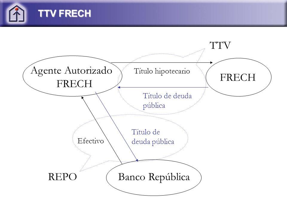 Agente Autorizado FRECH FRECH