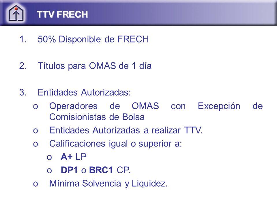 TTV FRECH 50% Disponible de FRECH. Títulos para OMAS de 1 día. Entidades Autorizadas: Operadores de OMAS con Excepción de Comisionistas de Bolsa.