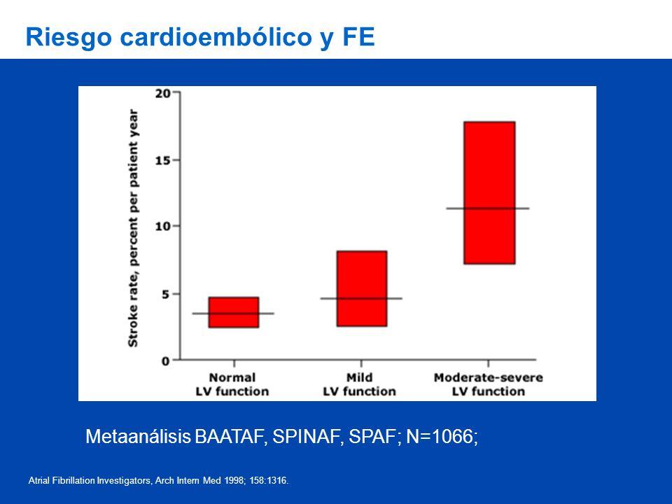 Riesgo cardioembólico y FE