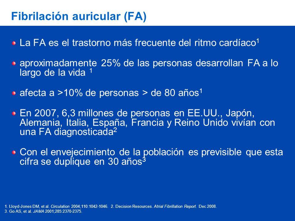 Fibrilación auricular (FA)