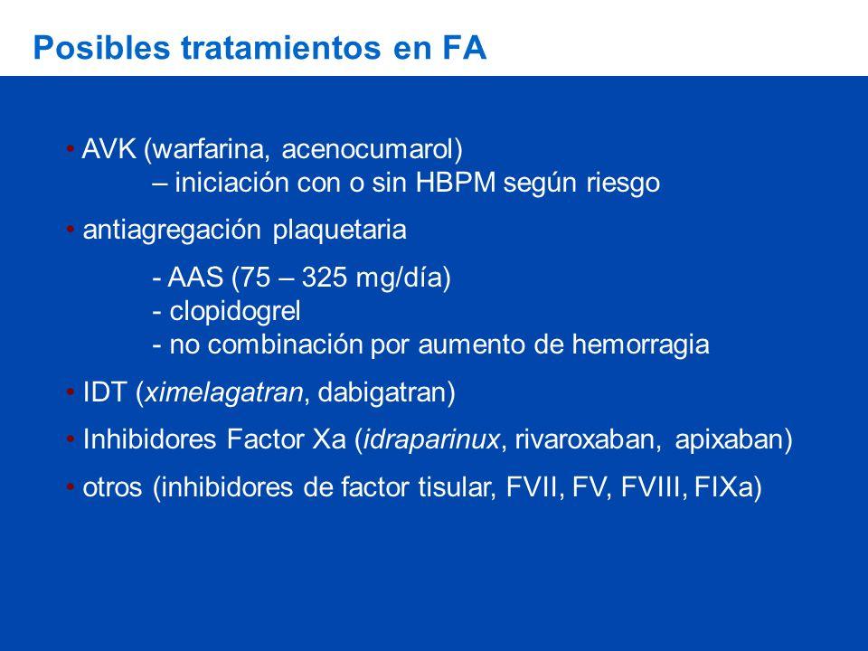 Posibles tratamientos en FA