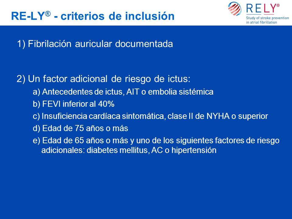 RE-LY® - criterios de inclusión