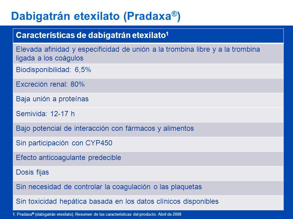 Dabigatrán etexilato (Pradaxa®)