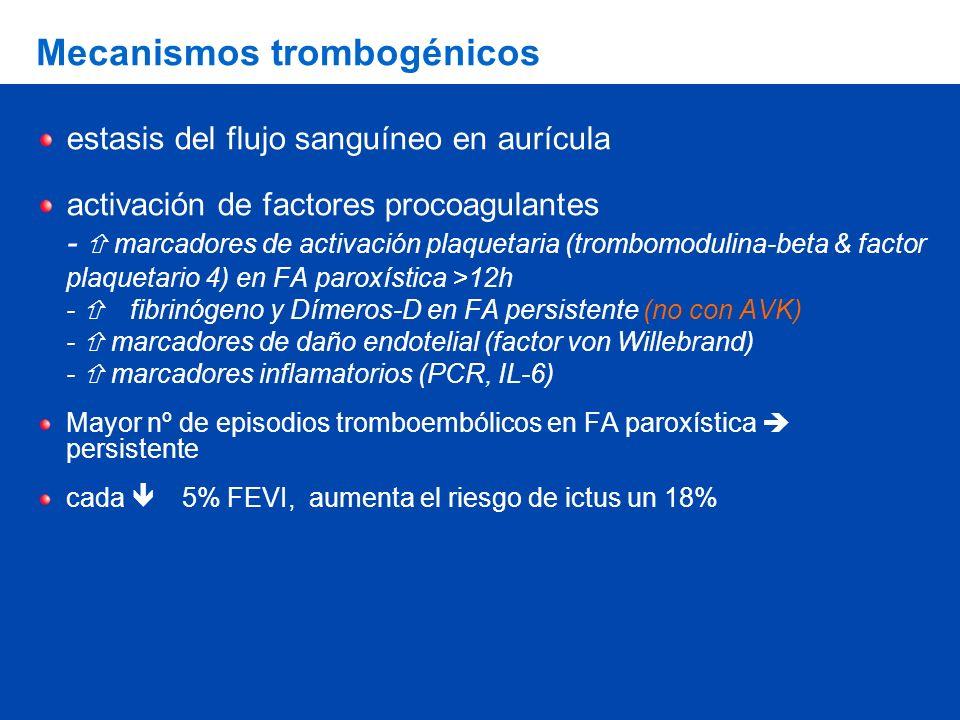 Mecanismos trombogénicos