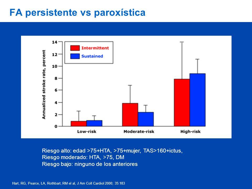 FA persistente vs paroxística