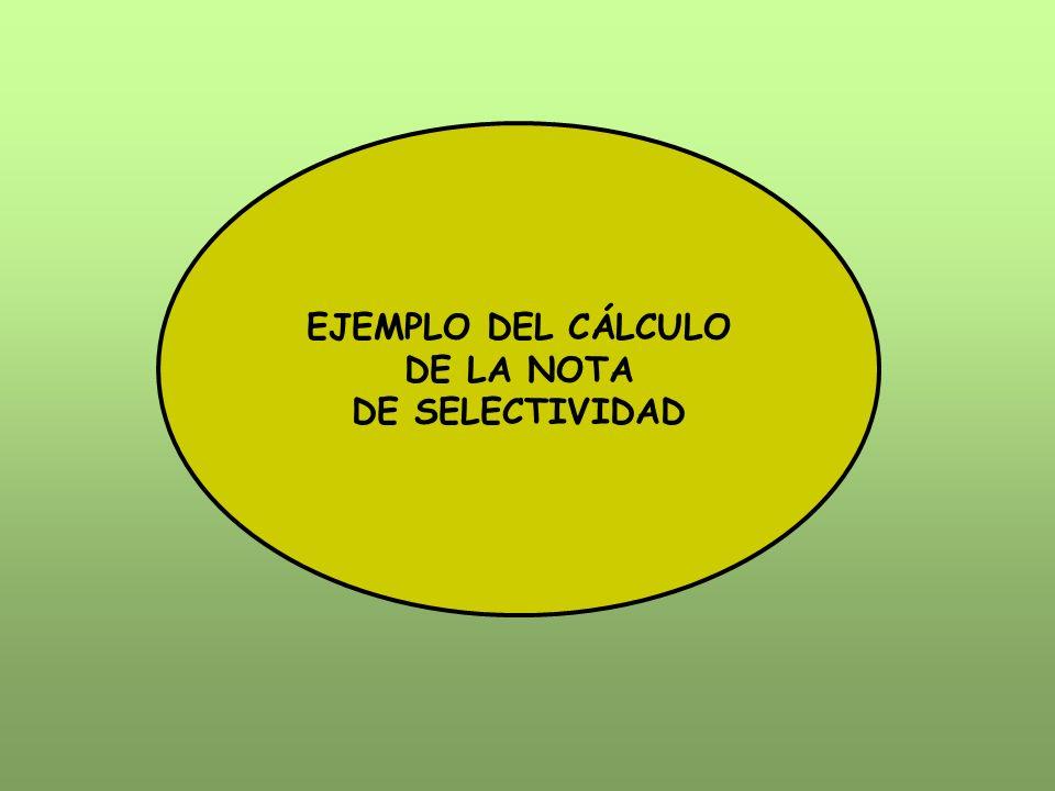 EJEMPLO DEL CÁLCULO DE LA NOTA DE SELECTIVIDAD