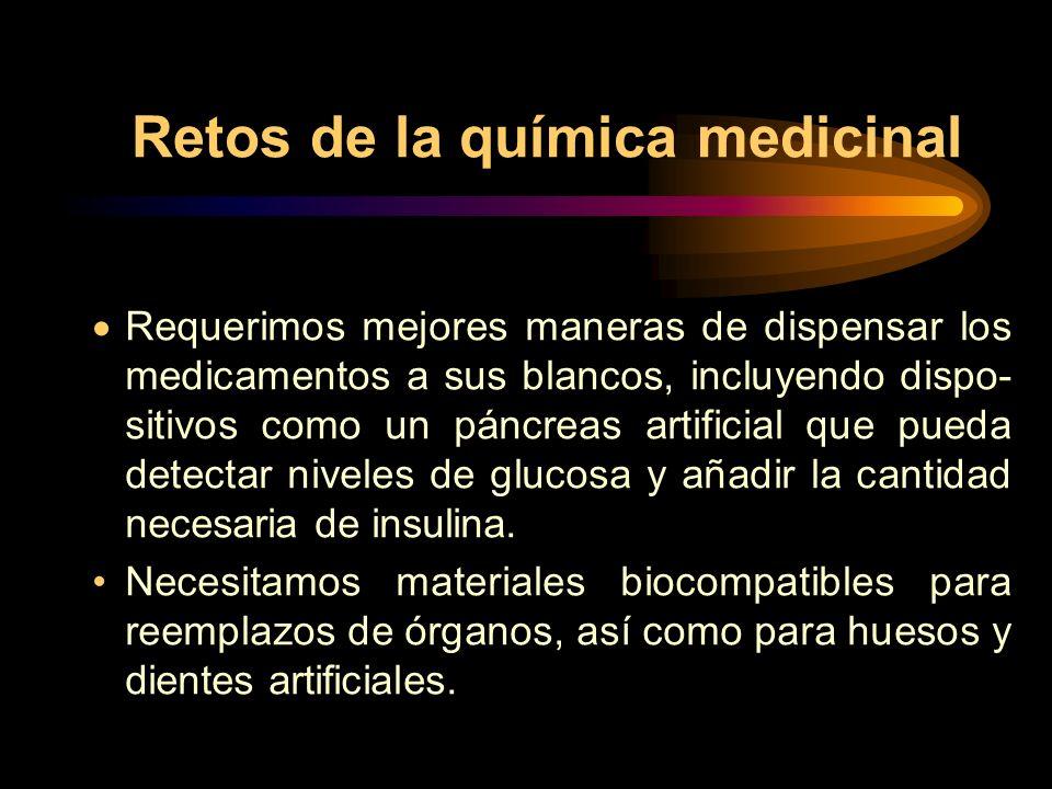 Retos de la química medicinal