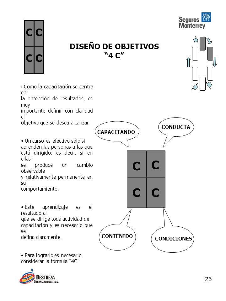 C C C C C C C C DISEÑO DE OBJETIVOS 4 C