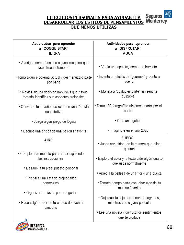 Actividades para aprender Actividades para aprender