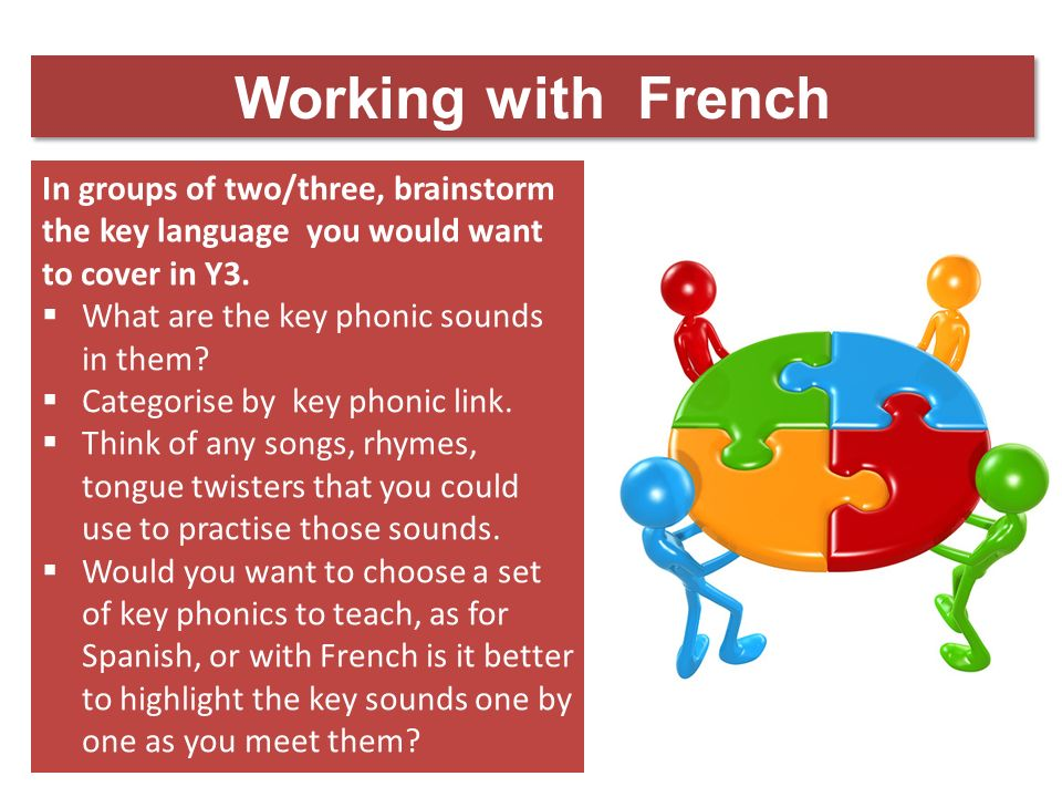 Working with French In groups of two/three, brainstorm the key language you would want to cover in Y3.