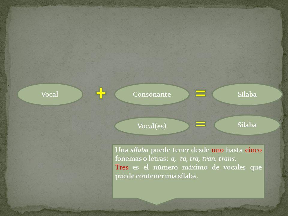 Vocal Consonante. Sílaba. Sílaba. Vocal(es) Una sílaba puede tener desde uno hasta cinco fonemas o letras: a, ta, tra, tran, trans.