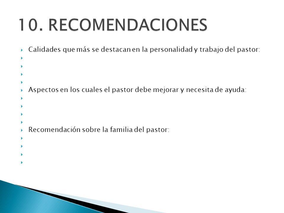 10. RECOMENDACIONES Calidades que más se destacan en la personalidad y trabajo del pastor: