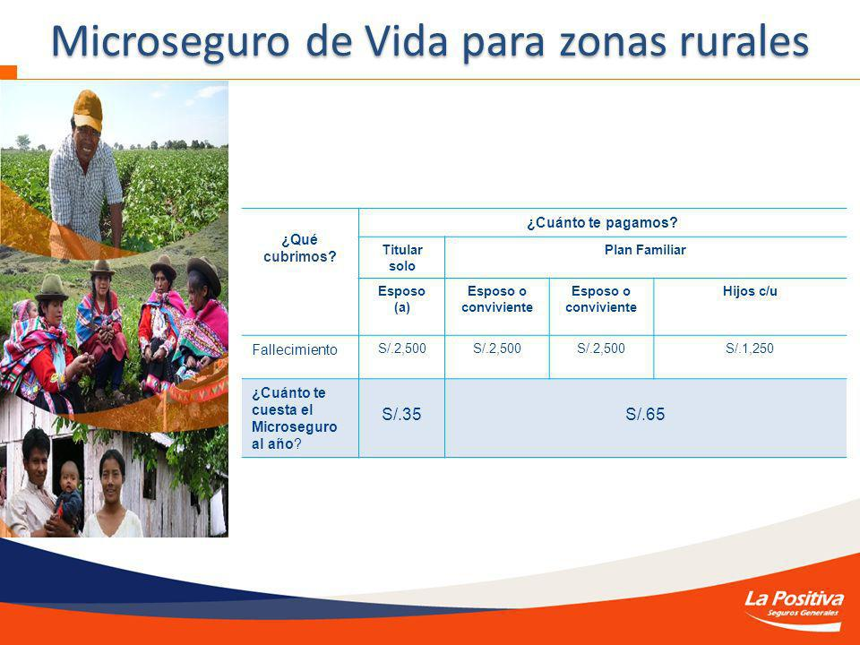 Microseguro de Vida para zonas rurales