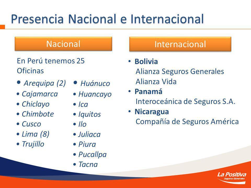 Presencia Nacional e Internacional