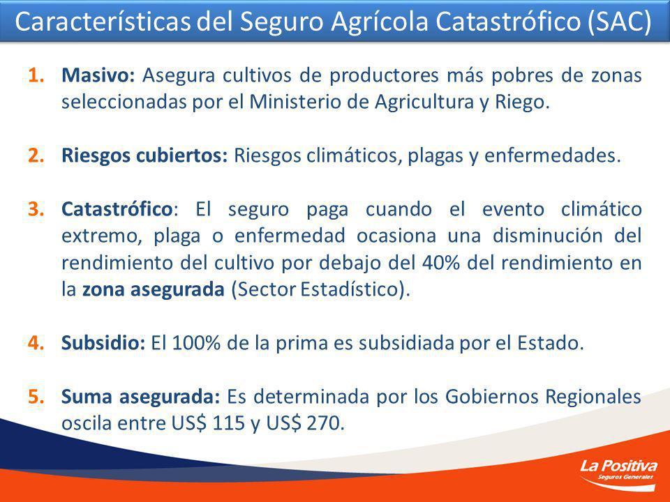 Características del Seguro Agrícola Catastrófico (SAC)